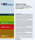 Monitoring. (Extrem) rechte Strukturen und das zivilgesellschaftliche Gegenengagement 2-2015