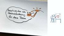 Beschwerden als Herausforderungen für das Team
